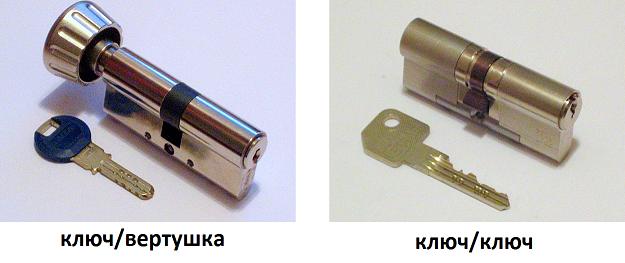 ключ/вертушка